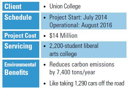 Union College Cogen Project Summary