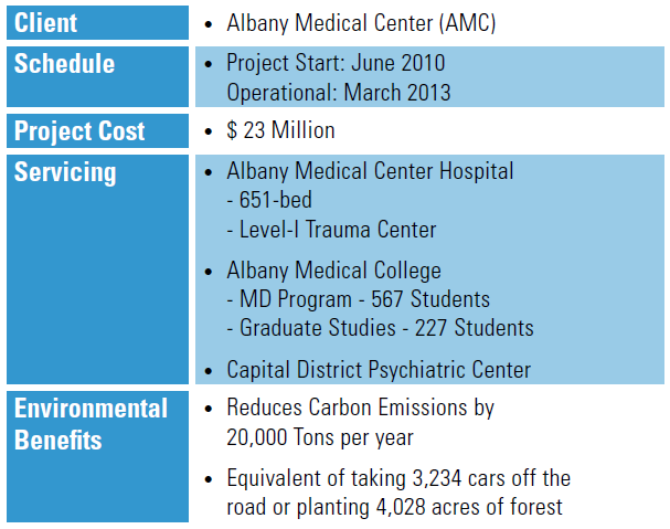 Albany Medical Center CHP Plant Project Summary